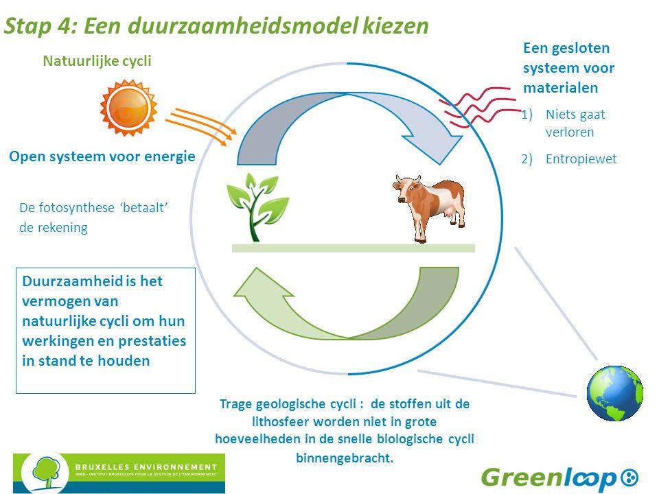 Natuurlijke cycli Een gesloten systeem voor materialen Trage geologische cycli : de stoffen uit de lithosfeer worden niet in grote hoeveelheden in de snelle biologische cycli binnengebracht.