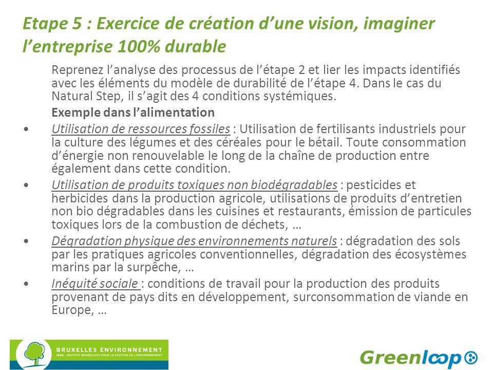 Etape 5 : Exercice de création d'une vision, imaginer l'entreprise 100% durable Reprenez l'analyse des processus de l'étape 2 et lier les impacts iden