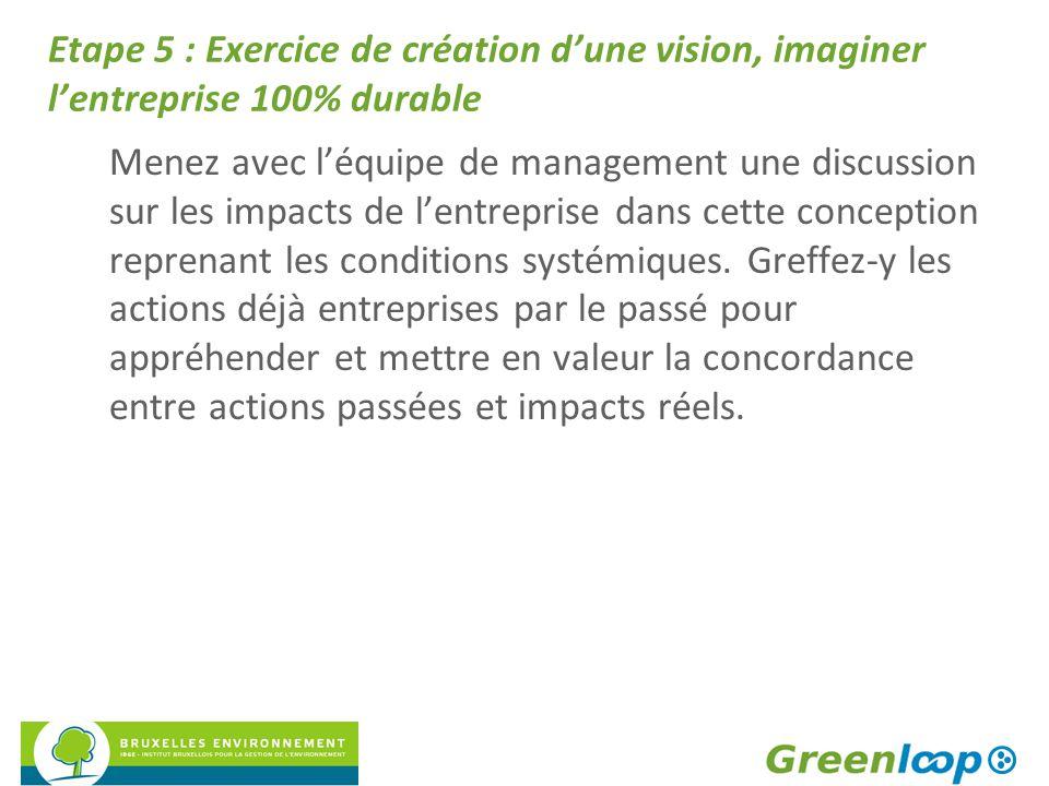 Etape 5 : Exercice de création d'une vision, imaginer l'entreprise 100% durable Menez avec l'équipe de management une discussion sur les impacts de l'entreprise dans cette conception reprenant les conditions systémiques.