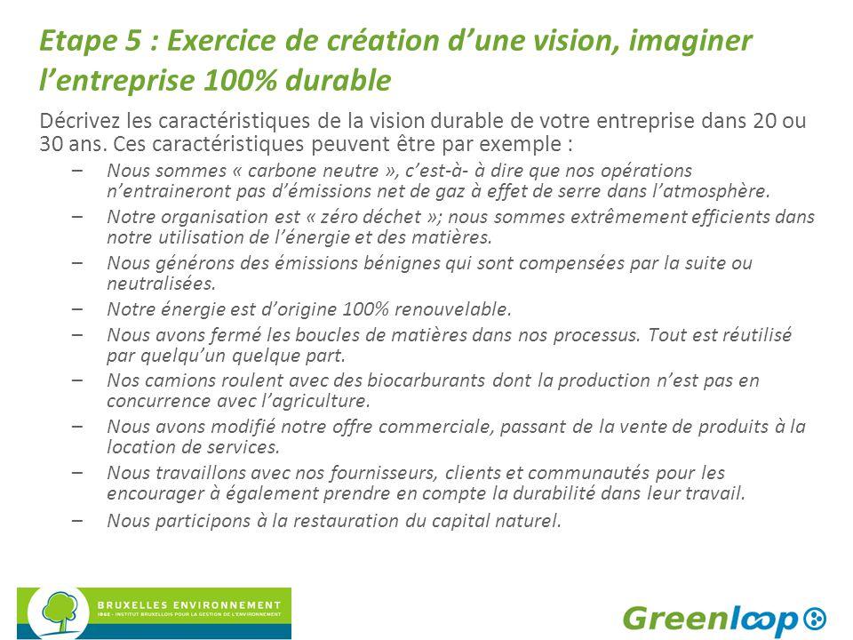 Etape 5 : Exercice de création d'une vision, imaginer l'entreprise 100% durable Décrivez les caractéristiques de la vision durable de votre entreprise dans 20 ou 30 ans.