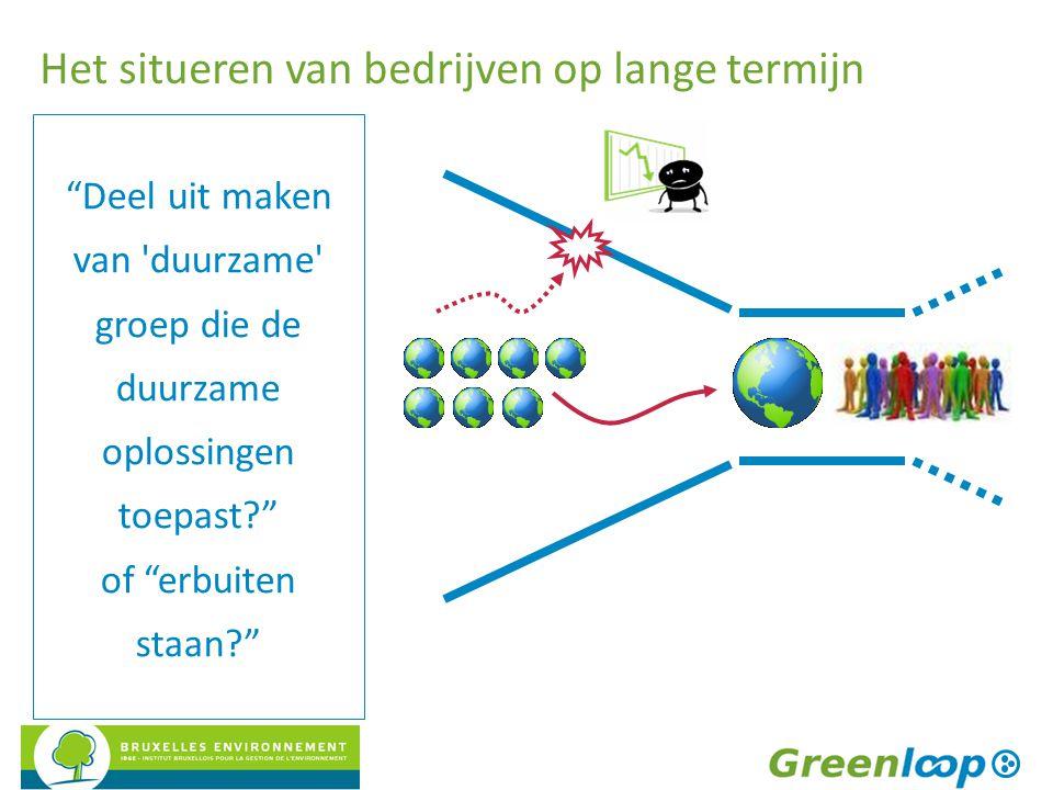 """Het situeren van bedrijven op lange termijn """"Deel uit maken van 'duurzame' groep die de duurzame oplossingen toepast?"""" of """"erbuiten staan?"""""""