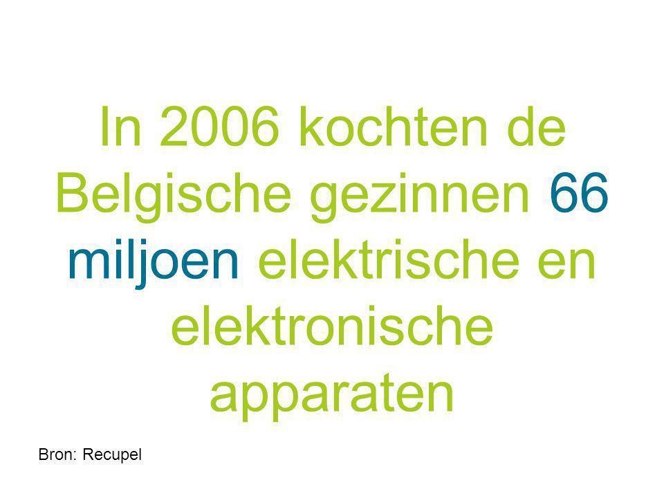 In 2006 kochten de Belgische gezinnen 66 miljoen elektrische en elektronische apparaten Bron: Recupel