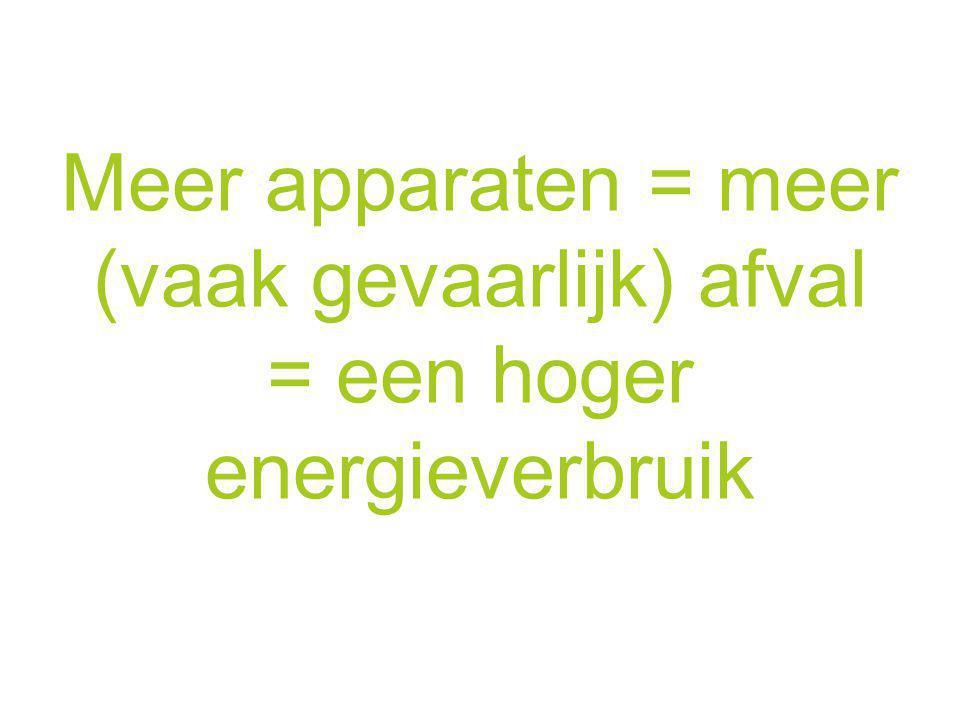 Meer apparaten = meer (vaak gevaarlijk) afval = een hoger energieverbruik