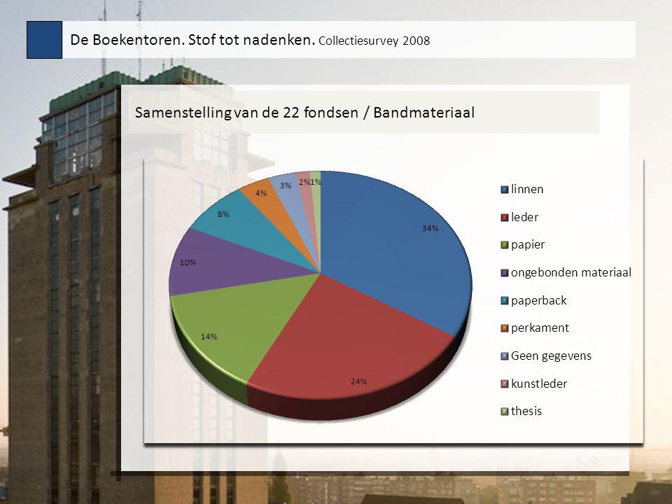 Samenstelling van de 22 fondsen / Bandmateriaal De Boekentoren. Stof tot nadenken. Collectiesurvey 2008