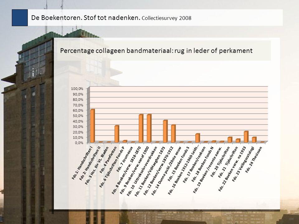 Percentage collageen bandmateriaal: rug in leder of perkament De Boekentoren.