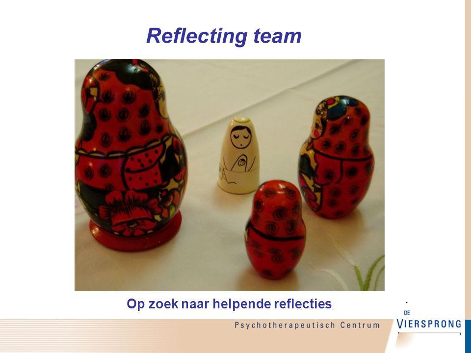 Reflecting team Op zoek naar helpende reflecties
