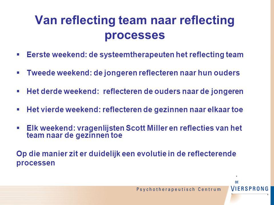  Eerste weekend: de systeemtherapeuten het reflecting team  Tweede weekend: de jongeren reflecteren naar hun ouders  Het derde weekend: reflecteren