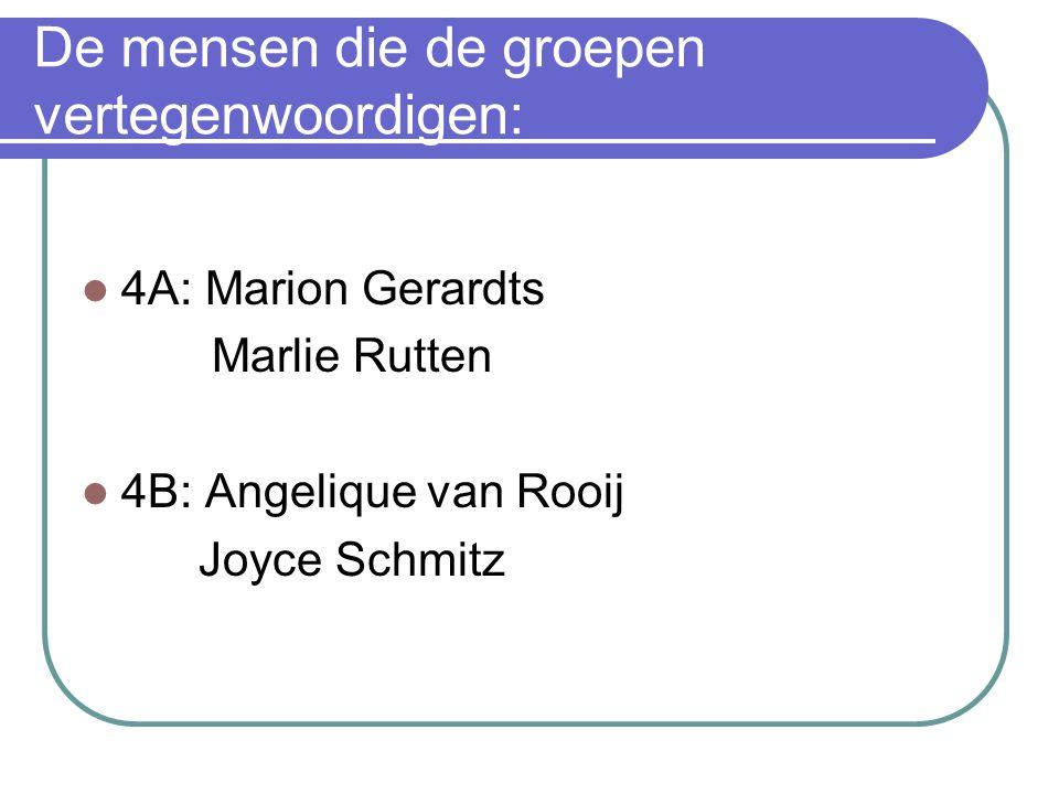 De mensen die de groepen vertegenwoordigen: 4A: Marion Gerardts Marlie Rutten 4B: Angelique van Rooij Joyce Schmitz