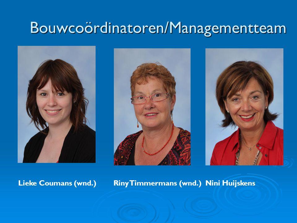 Lieke Coumans (wnd.) Riny Timmermans (wnd.) Nini Huijskens Bouwcoördinatoren/Managementteam
