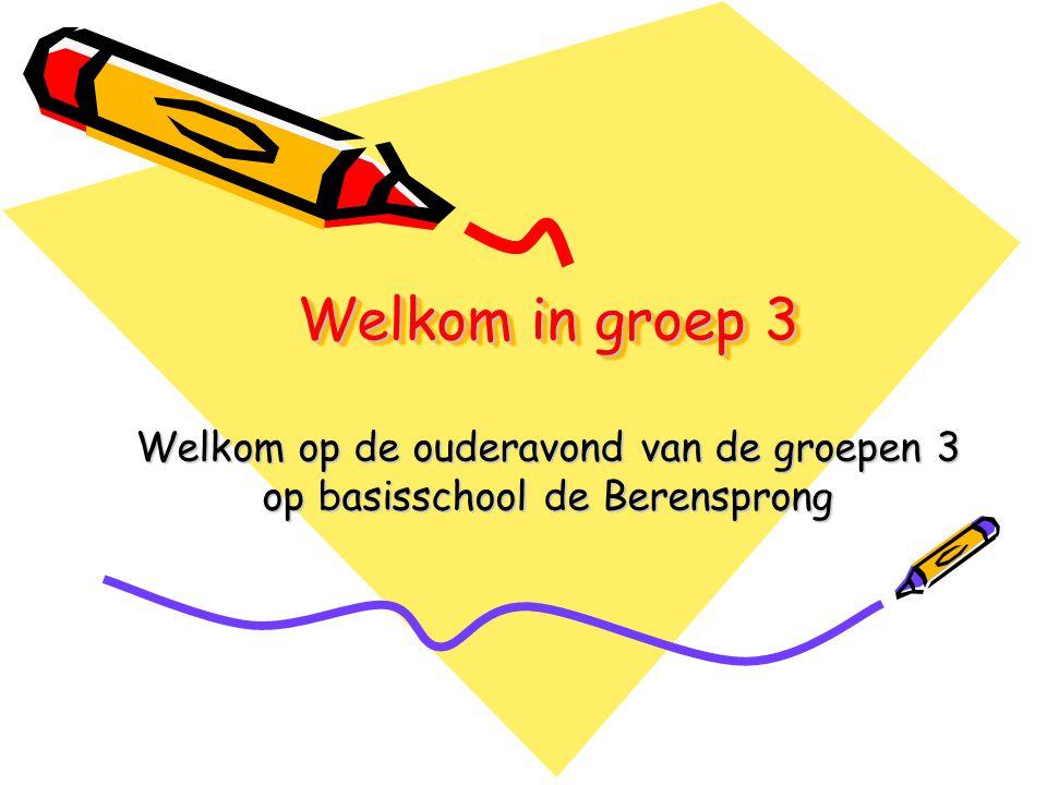 Welkom in groep 3 Welkom op de ouderavond van de groepen 3 op basisschool de Berensprong