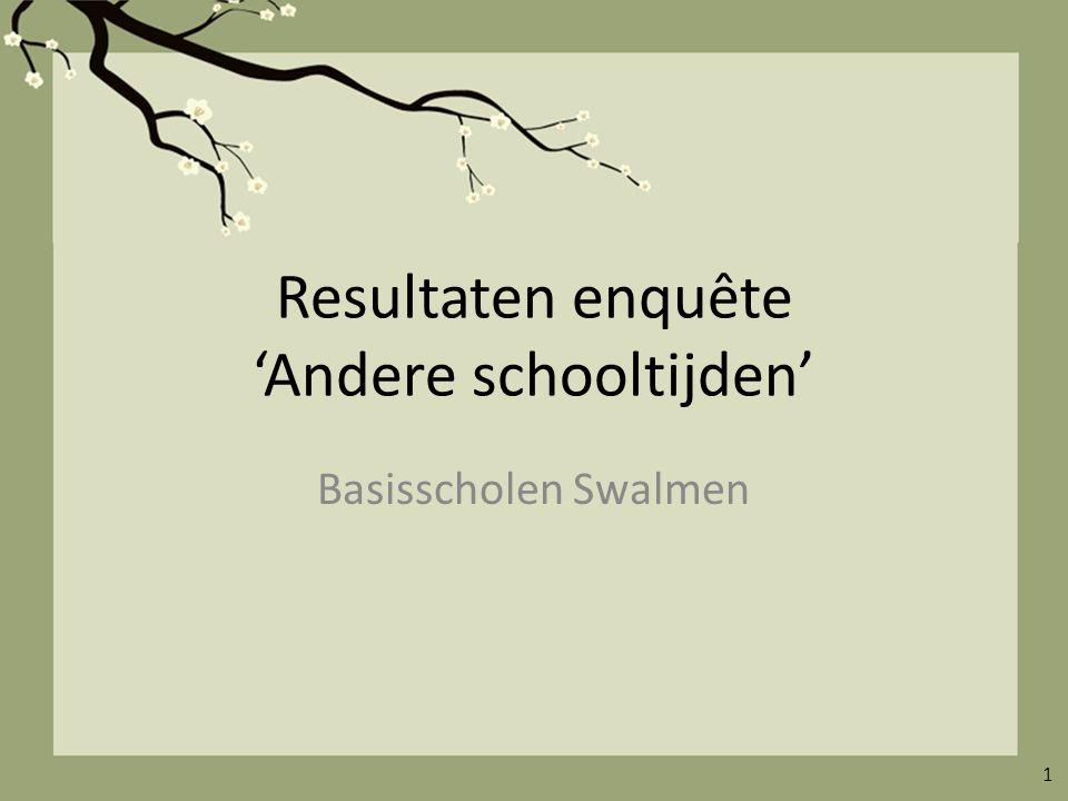 Resultaten enquête 'Andere schooltijden' Basisscholen Swalmen 1