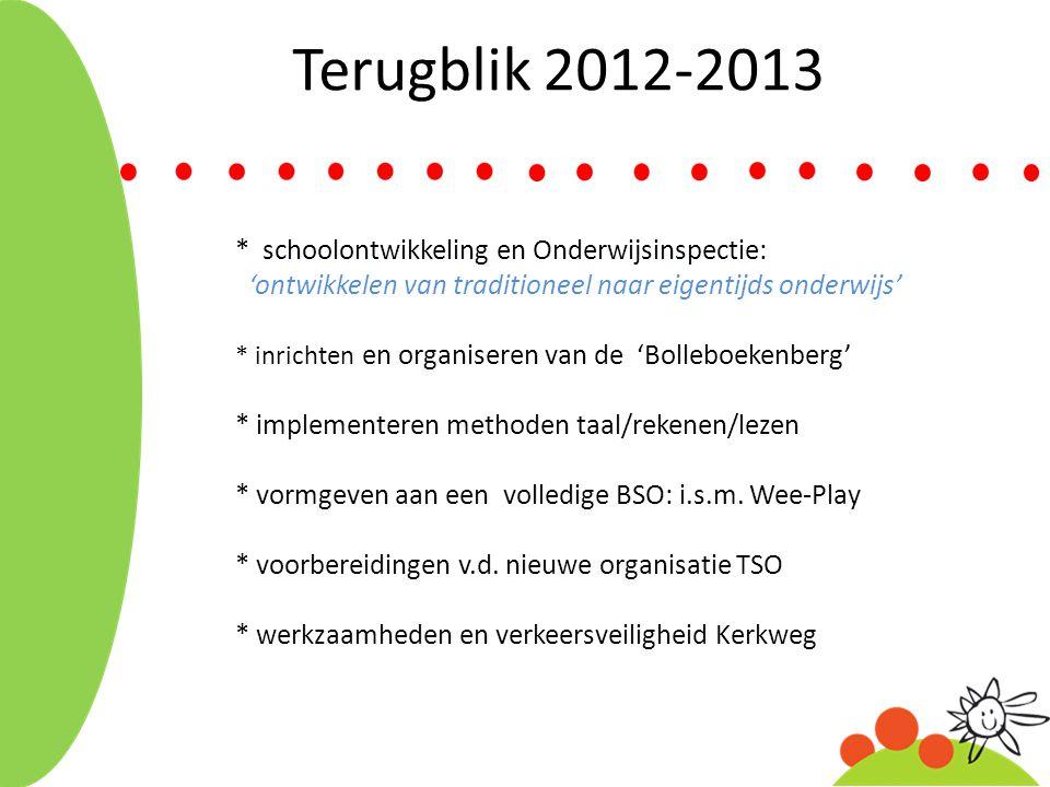 Terugblik 2012-2013 * schoolontwikkeling en Onderwijsinspectie: 'ontwikkelen van traditioneel naar eigentijds onderwijs' * inrichten en organiseren va