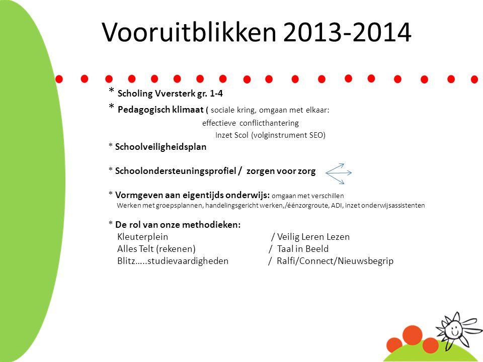 Vooruitblikken 2013-2014 * Scholing Vversterk gr. 1-4 * Pedagogisch klimaat ( sociale kring, omgaan met elkaar: effectieve conflicthantering Inzet Sco