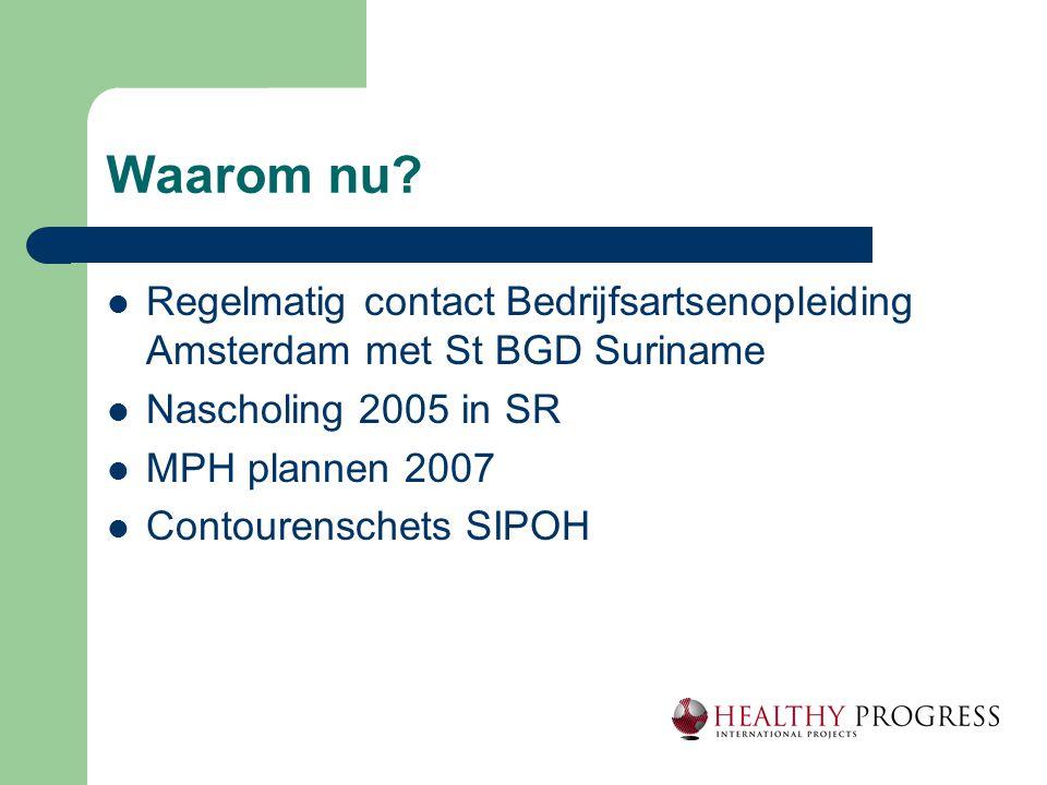 Waarom nu? Regelmatig contact Bedrijfsartsenopleiding Amsterdam met St BGD Suriname Nascholing 2005 in SR MPH plannen 2007 Contourenschets SIPOH
