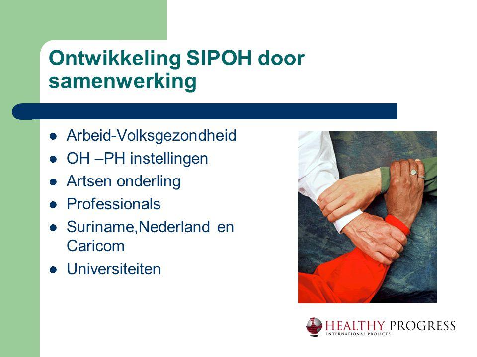 Ontwikkeling SIPOH door samenwerking Arbeid-Volksgezondheid OH –PH instellingen Artsen onderling Professionals Suriname,Nederland en Caricom Universit