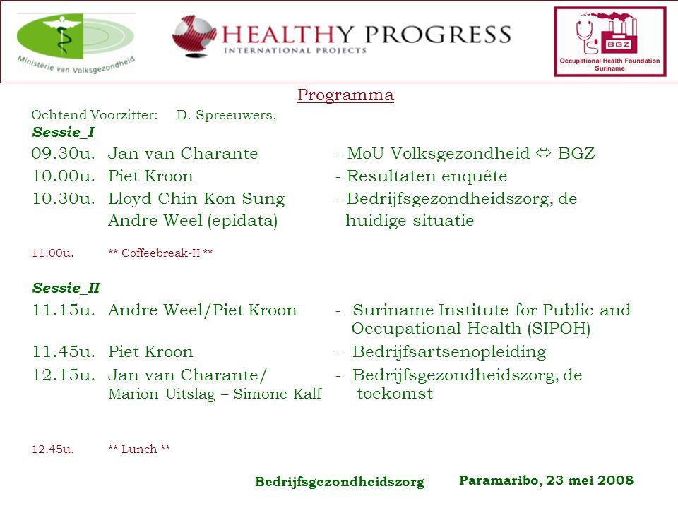 Paramaribo, 23 mei 2008 Bedrijfsgezondheidszorg Programma Ochtend Voorzitter: D.
