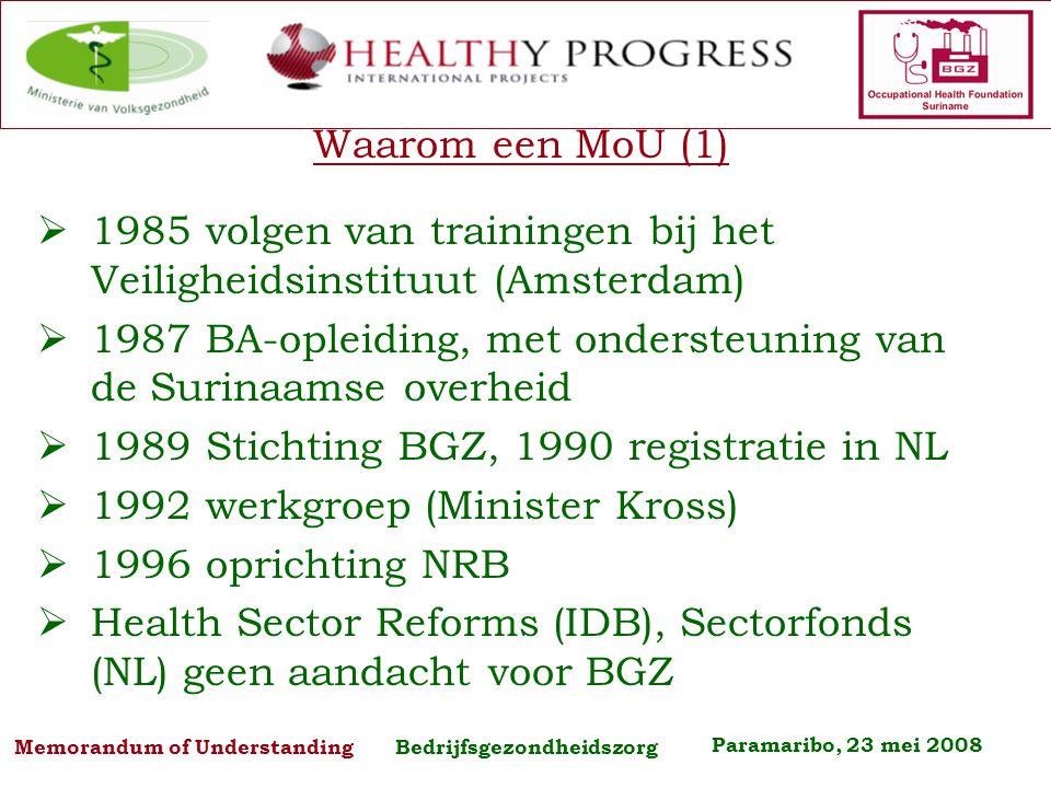 Paramaribo, 23 mei 2008 Memorandum of Understanding Bedrijfsgezondheidszorg Waarom een MoU (2)  Wenselijkheid iets te doen en bij voorkeur samen (PPP)  2005: BGZ organiseert een gecertificeerde bij- en nascholing en in 2007 overleg met VGZ  Er komt communicatie met de Commissie Nascholing van de Algemene Artsen  De scholing van 2007 werd gezien als een voorloper voor de bedrijfsartsenopleiding  Onderzoek ism Nederland kwam aan de orde  MPH opleiding per 01 jan 2008 => idee MoU