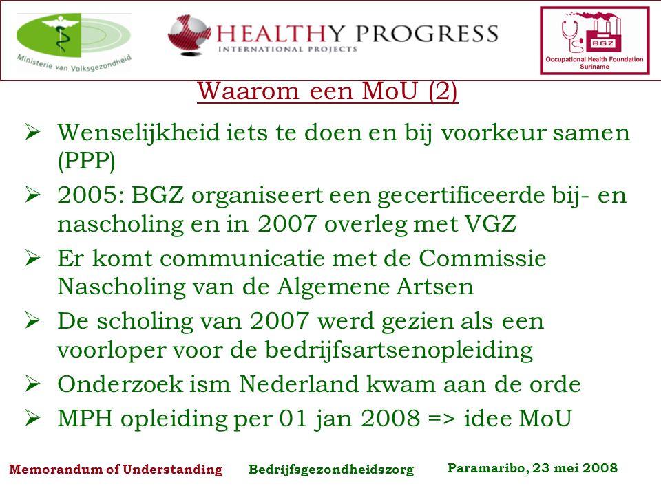 Paramaribo, 23 mei 2008 Memorandum of Understanding Bedrijfsgezondheidszorg Een MoU, hoe ??.
