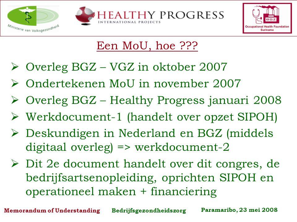 Paramaribo, 23 mei 2008 Memorandum of Understanding Bedrijfsgezondheidszorg Overwegingen (1)  De wenselijkheid van een goede samenwerking tussen de publieke- en de private sector, in het kader van de Health Sector Reforms  Met name de preventieve zorg, maar in het bijzonder de bedrijfsgezondheidszorg (BGZ) dient bijzondere priorireit te krijgen