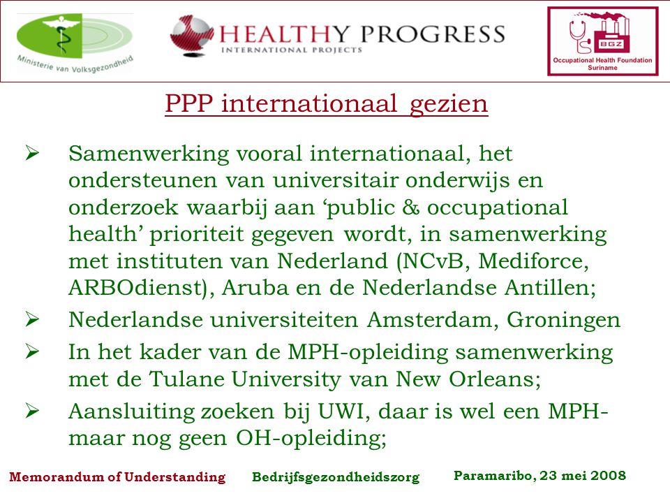 Paramaribo, 23 mei 2008 Memorandum of Understanding Bedrijfsgezondheidszorg DANK voor uw AANDACHT