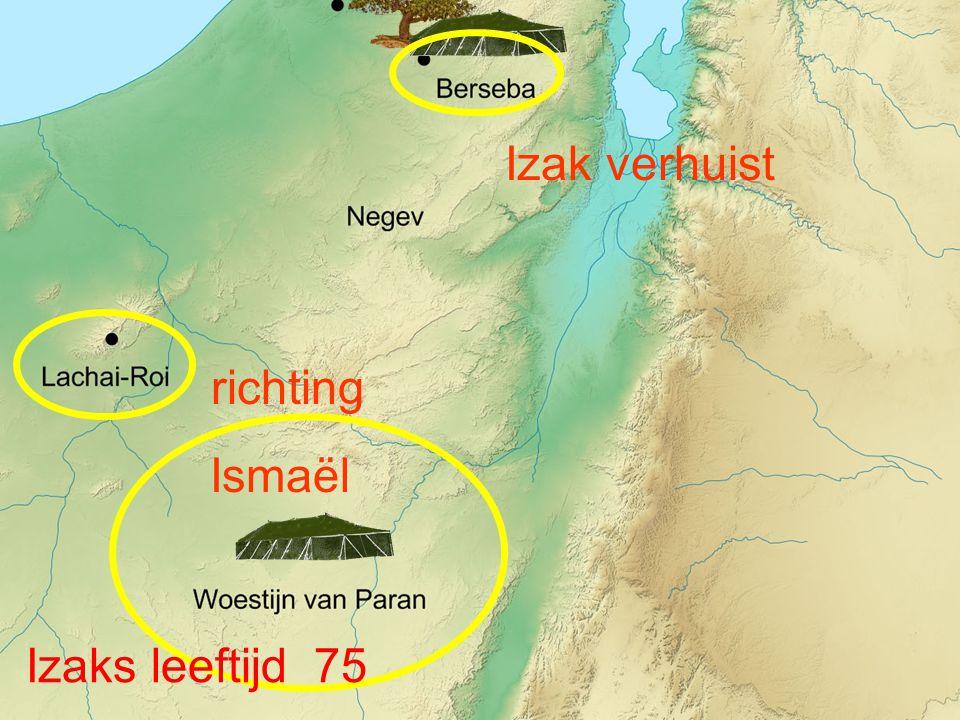 Izak verhuist richting Izaks leeftijd75 Ismaël