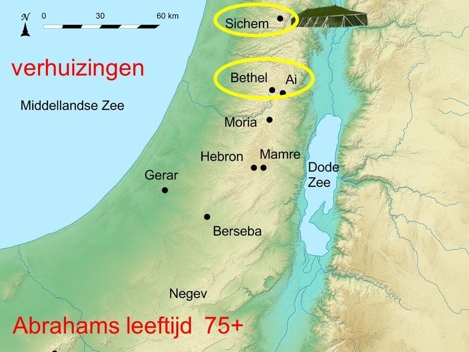 Egypte Lot verhuizingen Abrahams leeftijd±80±82±83 hongersnood ±8486