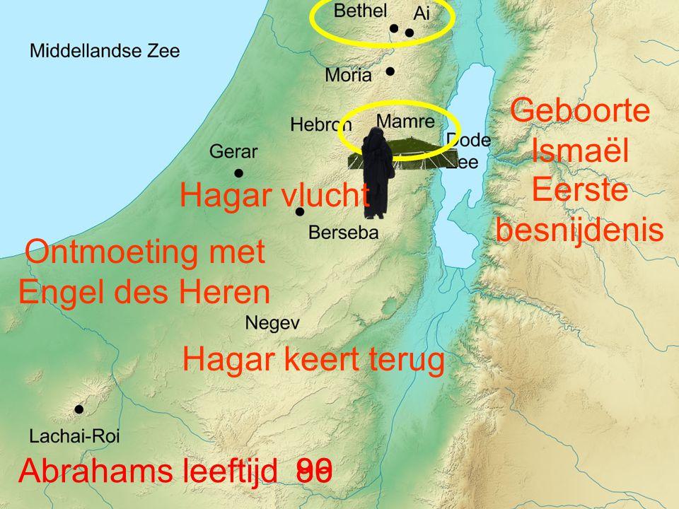 Hagar vlucht Ontmoeting met Engel des Heren Geboorte Ismaël Eerste besnijdenis Abrahams leeftijd8699 Hagar keert terug