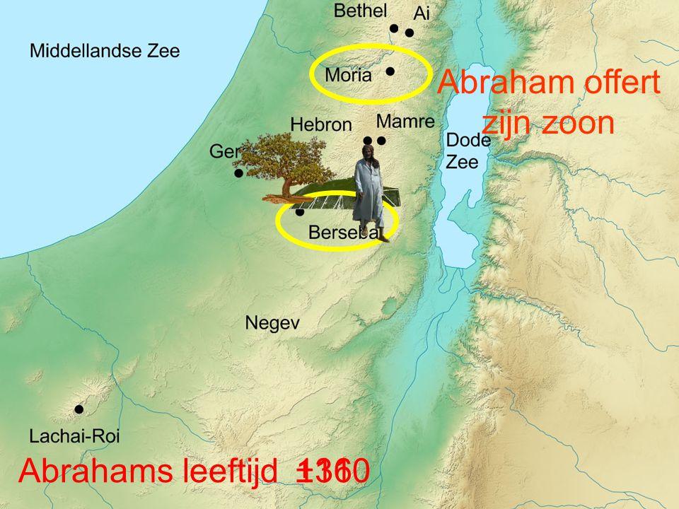 Abraham offert zijn zoon Abrahams leeftijd±110136