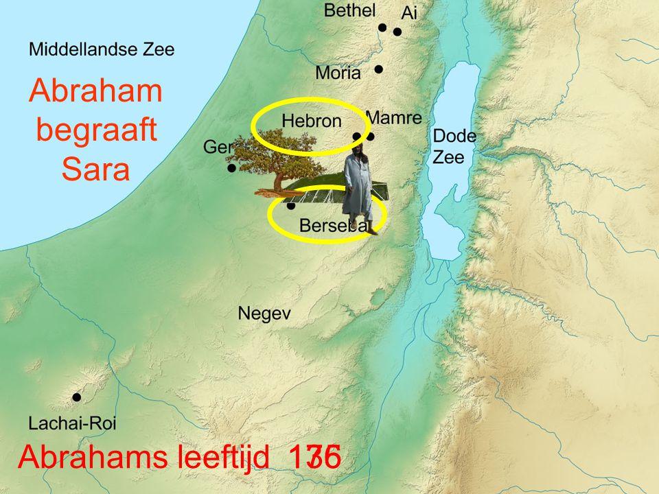Izak en Ismaël begraven Abraham Abrahams leeftijd175