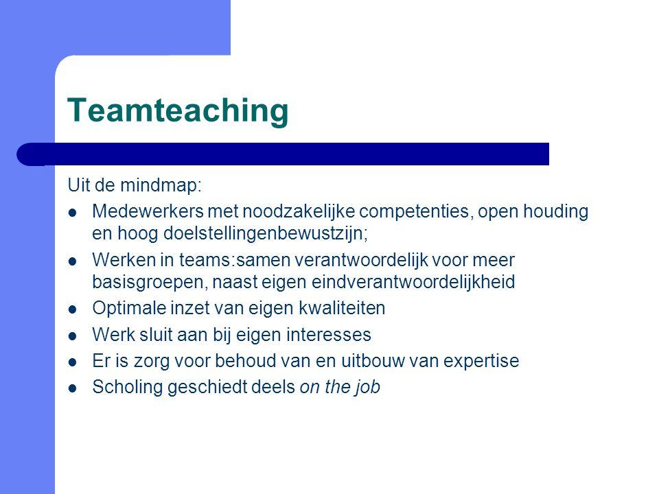 Teamteaching Uit de mindmap: Medewerkers met noodzakelijke competenties, open houding en hoog doelstellingenbewustzijn; Werken in teams:samen verantwo