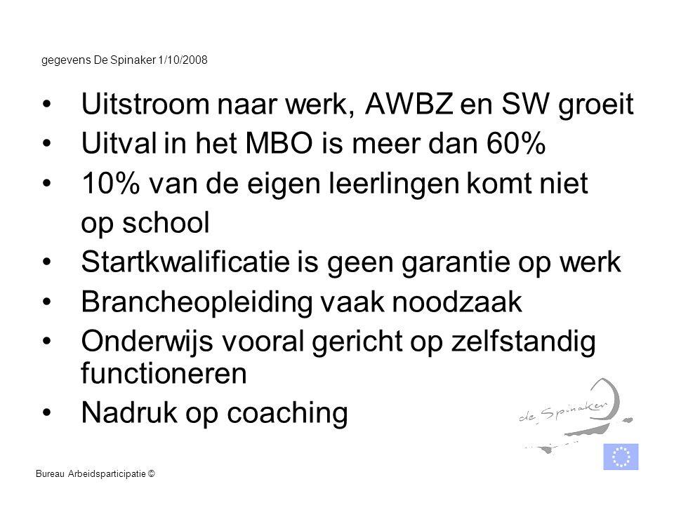 gegevens De Spinaker 1/10/2008 Uitstroom naar werk, AWBZ en SW groeit Uitval in het MBO is meer dan 60% 10% van de eigen leerlingen komt niet op schoo