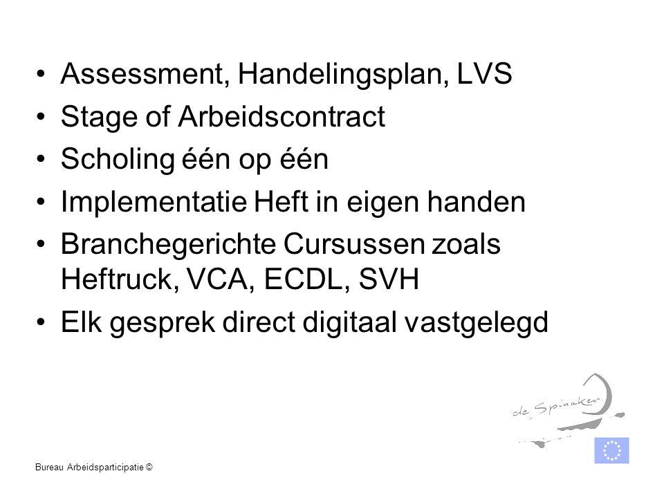 Assessment, Handelingsplan, LVS Stage of Arbeidscontract Scholing één op één Implementatie Heft in eigen handen Branchegerichte Cursussen zoals Heftru