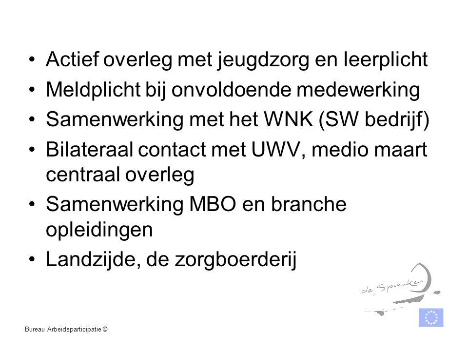 Actief overleg met jeugdzorg en leerplicht Meldplicht bij onvoldoende medewerking Samenwerking met het WNK (SW bedrijf) Bilateraal contact met UWV, me