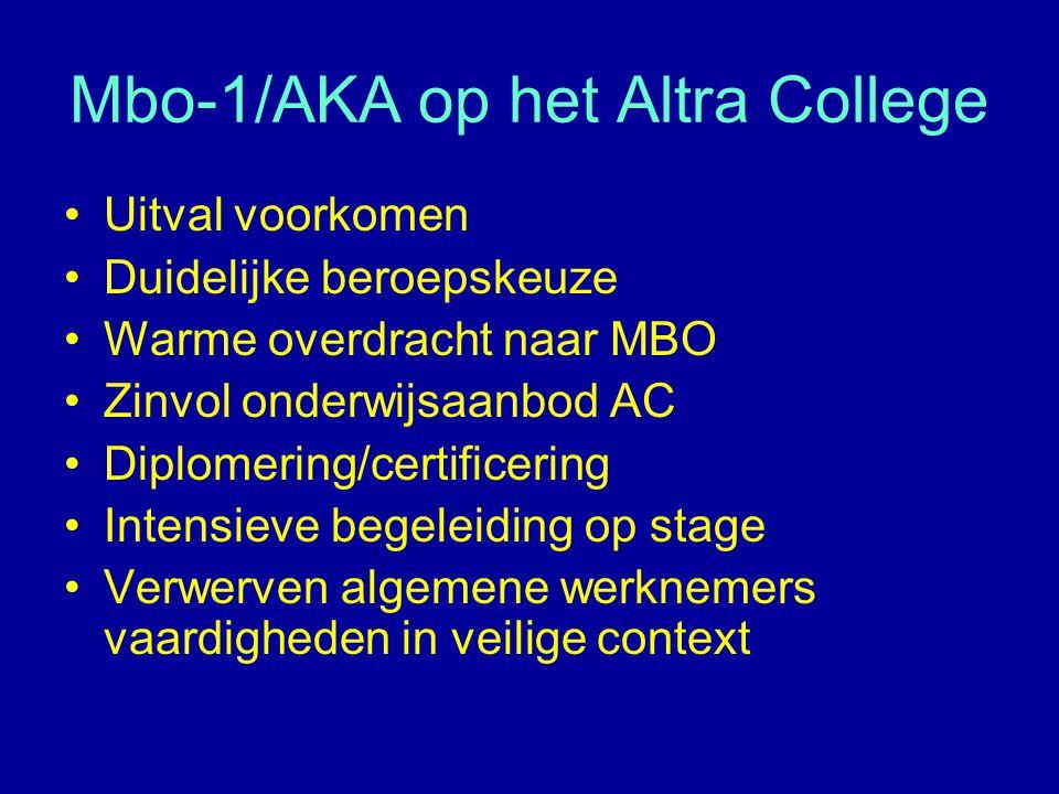 Mbo-1/AKA op het Altra College Uitval voorkomen Duidelijke beroepskeuze Warme overdracht naar MBO Zinvol onderwijsaanbod AC Diplomering/certificering