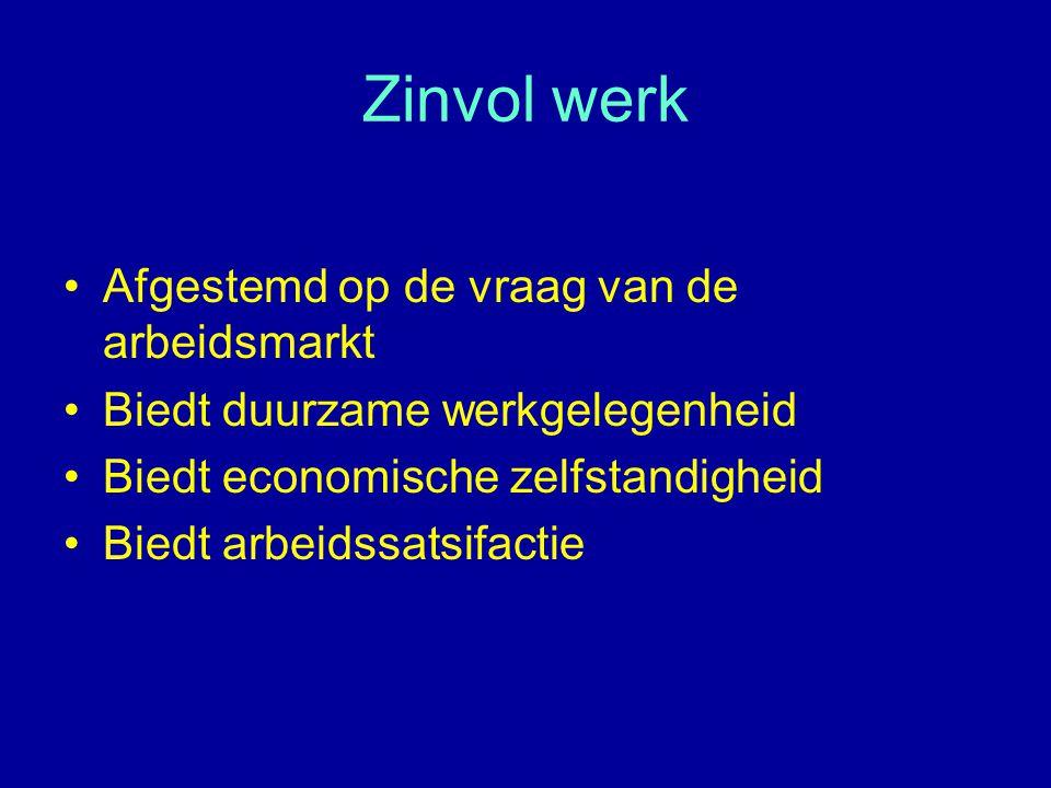 Zinvol werk Afgestemd op de vraag van de arbeidsmarkt Biedt duurzame werkgelegenheid Biedt economische zelfstandigheid Biedt arbeidssatsifactie