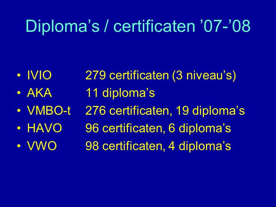 Diploma's / certificaten '07-'08 IVIO 279 certificaten (3 niveau's) AKA 11 diploma's VMBO-t 276 certificaten, 19 diploma's HAVO 96 certificaten, 6 dip