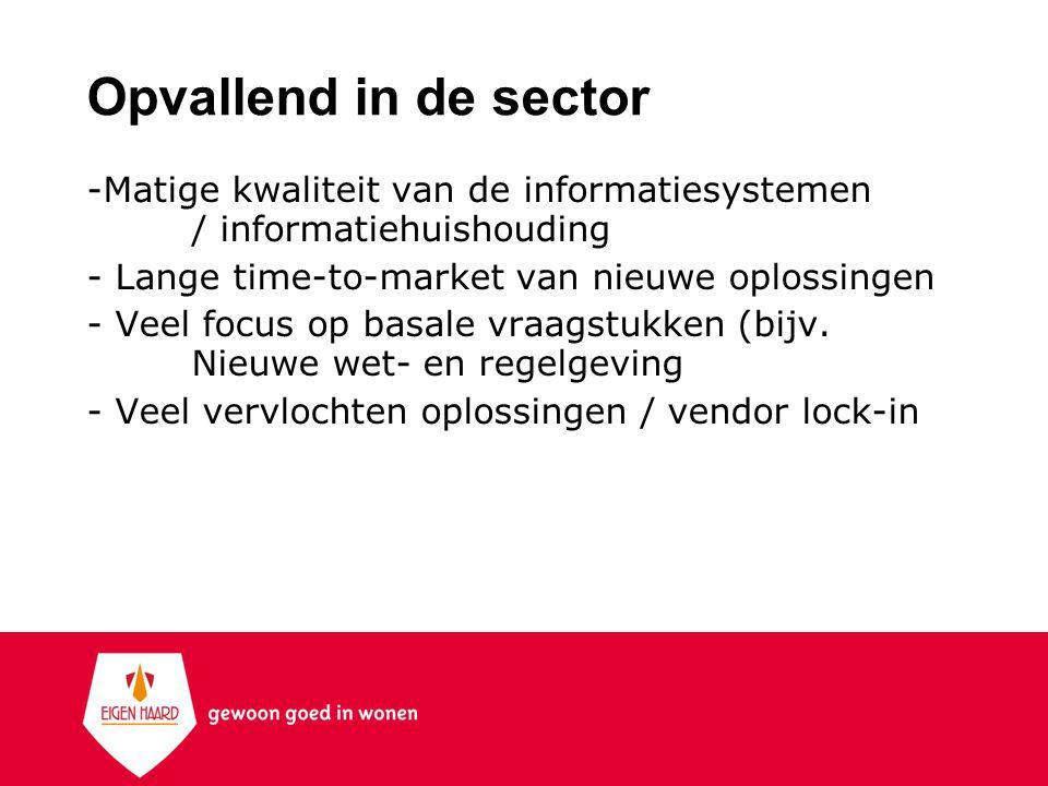 Opvallend in de sector -Matige kwaliteit van de informatiesystemen / informatiehuishouding - Lange time-to-market van nieuwe oplossingen - Veel focus op basale vraagstukken (bijv.