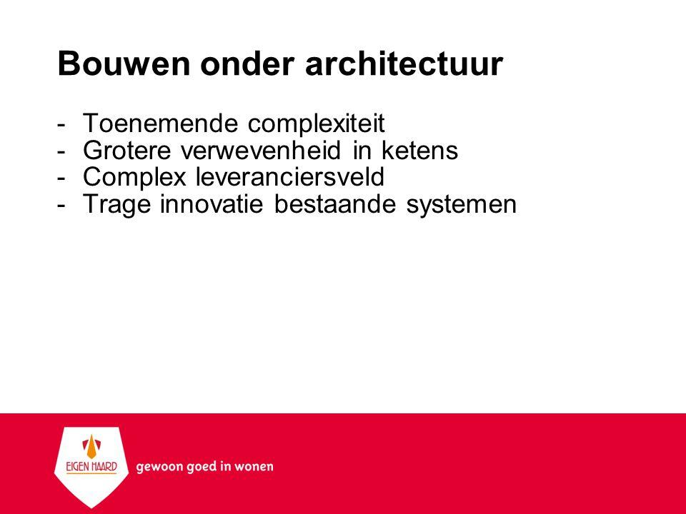 Bouwen onder architectuur -Toenemende complexiteit -Grotere verwevenheid in ketens -Complex leveranciersveld -Trage innovatie bestaande systemen