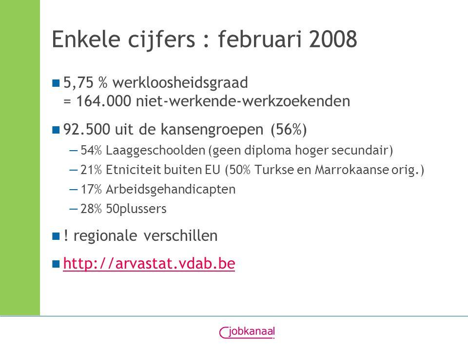 Enkele cijfers : februari 2008 5,75 % werkloosheidsgraad = 164.000 niet-werkende-werkzoekenden 92.500 uit de kansengroepen (56%) —54% Laaggeschoolden (geen diploma hoger secundair) —21% Etniciteit buiten EU (50% Turkse en Marrokaanse orig.) —17% Arbeidsgehandicapten —28% 50plussers .