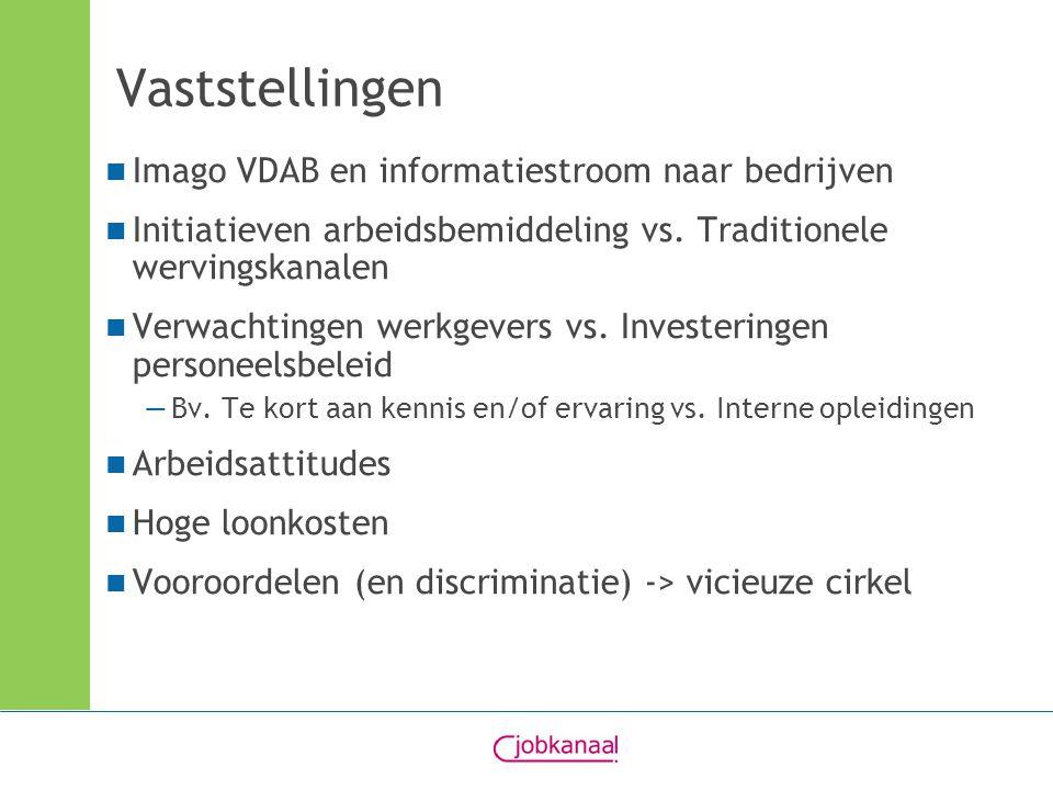 Vaststellingen Imago VDAB en informatiestroom naar bedrijven Initiatieven arbeidsbemiddeling vs. Traditionele wervingskanalen Verwachtingen werkgevers