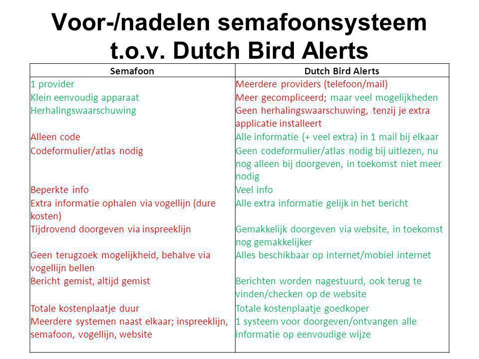 Voor-/nadelen semafoonsysteem t.o.v. Dutch Bird Alerts SemafoonDutch Bird Alerts 1 providerMeerdere providers (telefoon/mail) Klein eenvoudig apparaat