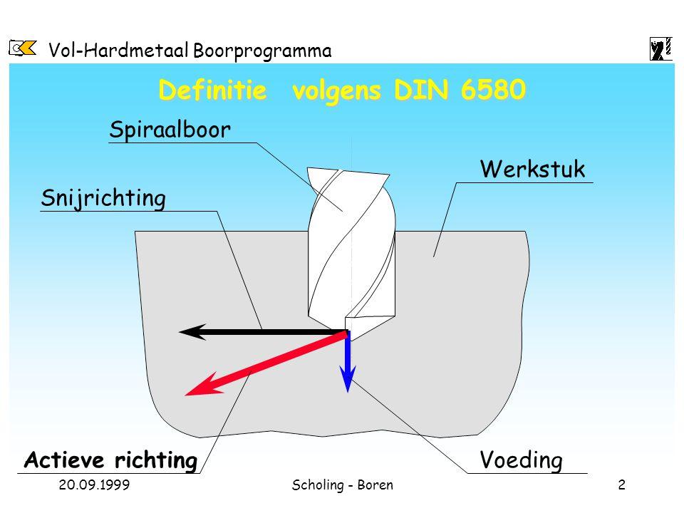 Vol-Hardmetaal Boorprogramma 20.09.1999Scholing - Boren2 Spiraalboor Werkstuk Voeding Snijrichting Actieve richting Definitie volgens DIN 6580
