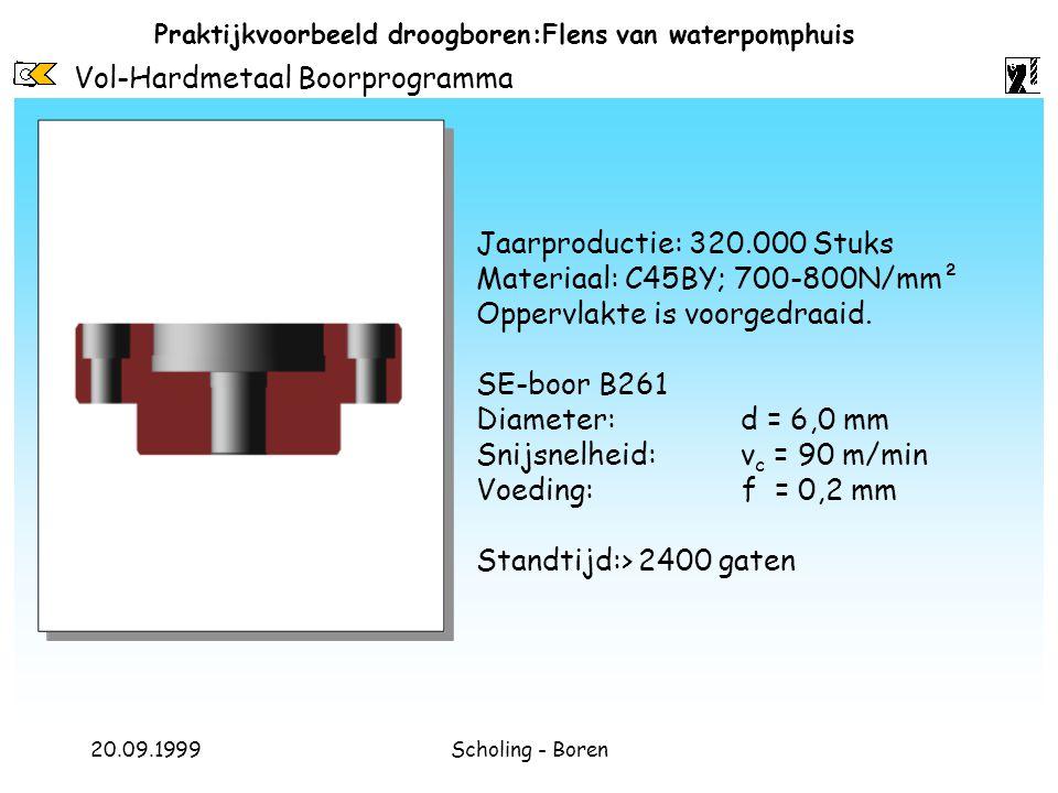 Vol-Hardmetaal Boorprogramma 20.09.1999Scholing - Boren Praktijkvoorbeeld droogboren:Flens van waterpomphuis Jaarproductie: 320.000 Stuks Materiaal: C