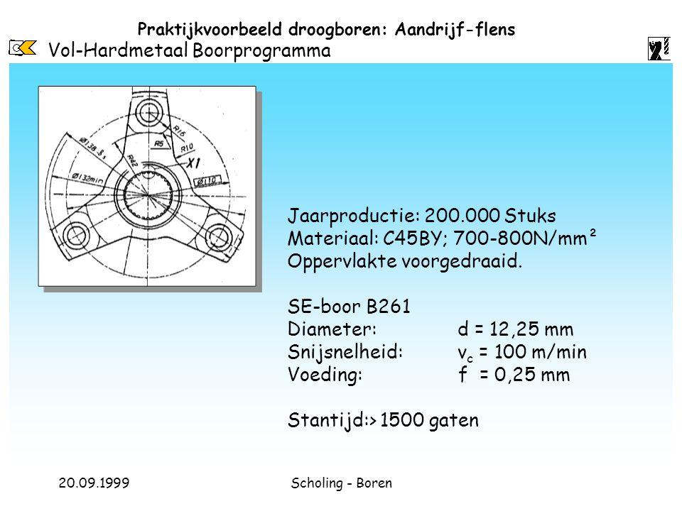 Vol-Hardmetaal Boorprogramma 20.09.1999Scholing - Boren Praktijkvoorbeeld droogboren: Aandrijf-flens Jaarproductie: 200.000 Stuks Materiaal: C45BY; 70
