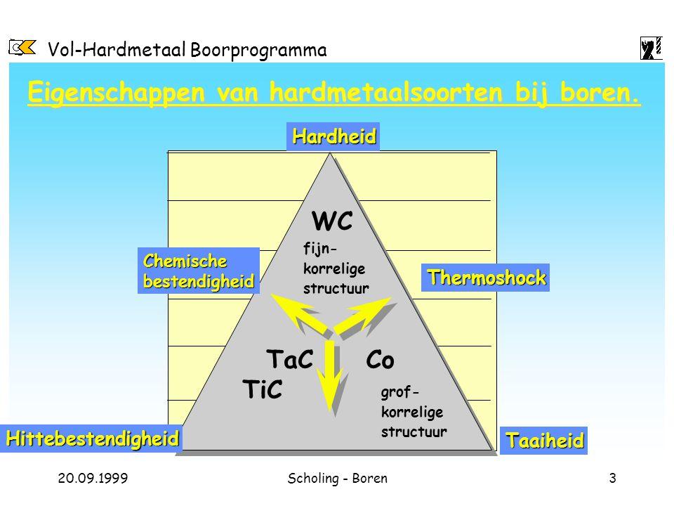 Vol-Hardmetaal Boorprogramma 20.09.1999Scholing - Boren3 Eigenschappen van hardmetaalsoorten bij boren. Hardheid Hittebestendigheid Taaiheid WC Co TaC