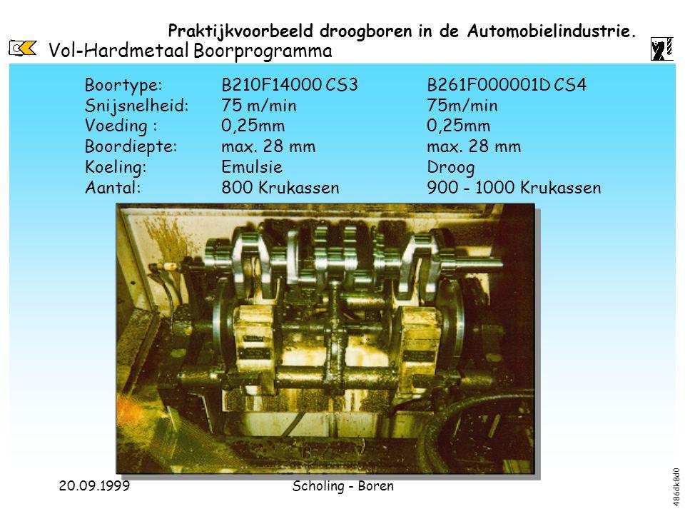 Vol-Hardmetaal Boorprogramma 20.09.1999Scholing - Boren Boortype:B210F14000 CS3B261F000001D CS4 Snijsnelheid:75 m/min75m/min Voeding:0,25mm0,25mm Boor