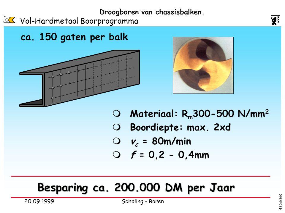 Vol-Hardmetaal Boorprogramma 20.09.1999Scholing - Boren Droogboren van chassisbalken.  Materiaal: R m 300-500 N/mm 2  Boordiepte: max. 2xd  v c = 8