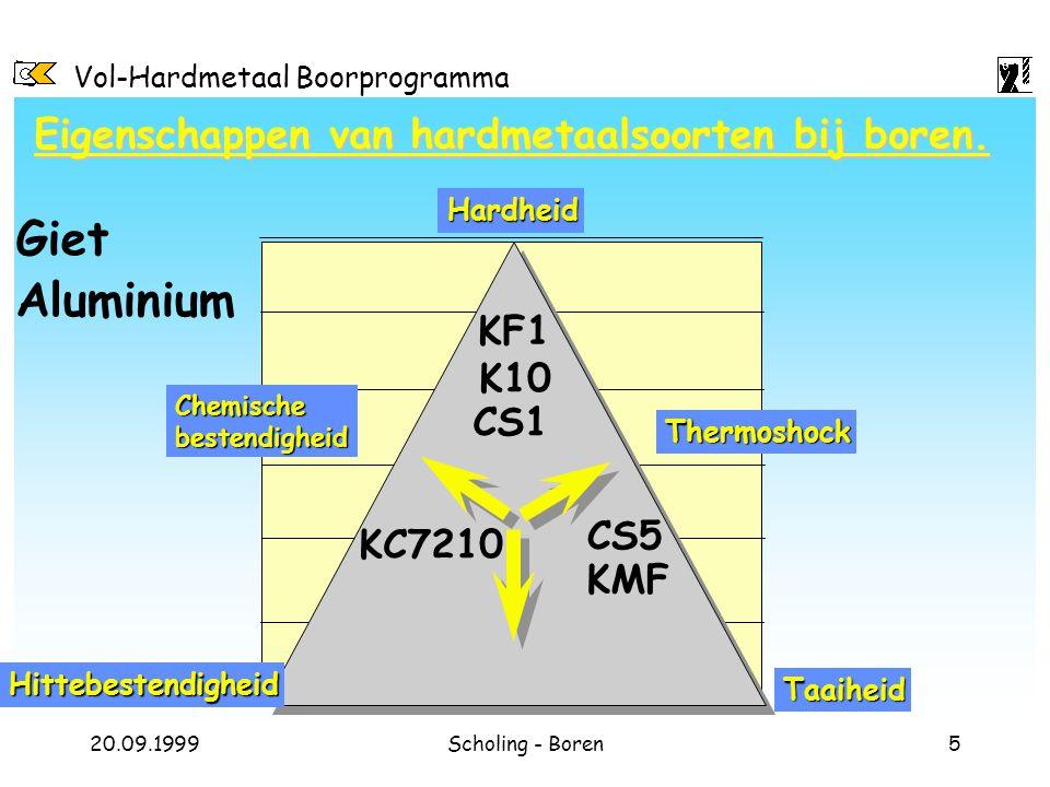Vol-Hardmetaal Boorprogramma 20.09.1999Scholing - Boren5 Eigenschappen van hardmetaalsoorten bij boren. Hardheid Hittebestendigheid Taaiheid CS5 Therm