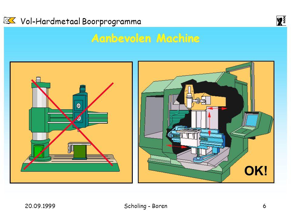 Vol-Hardmetaal Boorprogramma 20.09.1999Scholing - Boren Praktijkvoorbeeld droogboren:Flens van waterpomphuis Jaarproductie: 320.000 Stuks Materiaal: C45BY; 700-800N/mm² Oppervlakte is voorgedraaid.