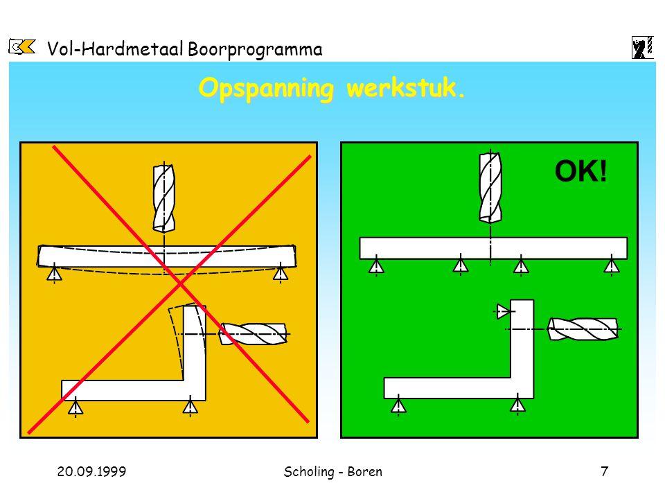 Vol-Hardmetaal Boorprogramma 20.09.1999Scholing - Boren Materiaal classificatie volgens VDI 3323 A Ongelegeerd staal en gietstaal.< 600 N/mm2 Laaggelegeerd Staal en gietstaal< 900 N/mm2 Hooggelegeerd Staal en gietstaal> 900 N/mm2 Roestvast Staal en gietstaal< 750 N/mm2 - ferritisch / martensitisch - Roestvast Staal en -gietstaal > 750 N/mm2 - austenitisch - GTS/GTW Grijs gietijzer GGV Nodulair gietijzer ferritisch/perlitisch Non Ferro metalen Aluminium Legeringen Superlegeringen Titaan en Titaanlegeringen Hard gietijzer> 60 Shore Gehard staal> 45 HRC R F N S H 304fm8e0